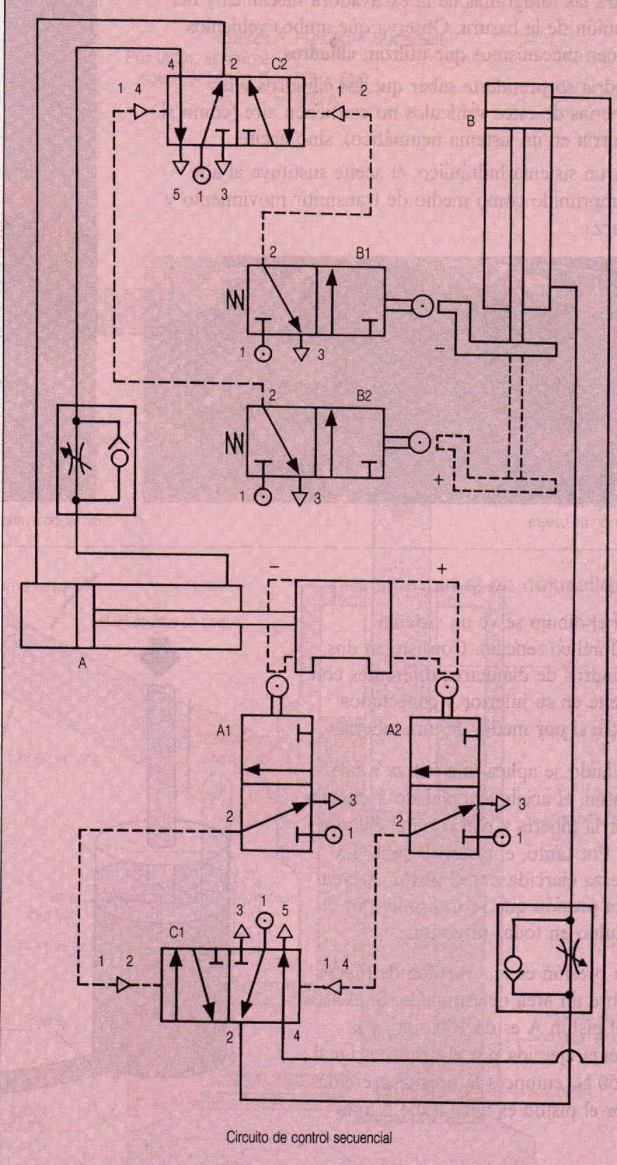 Circuito Neumatico Basico : Neumática básica
